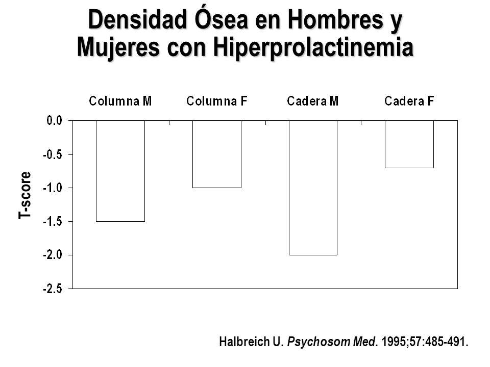 Densidad Ósea en Hombres y Mujeres con Hiperprolactinemia