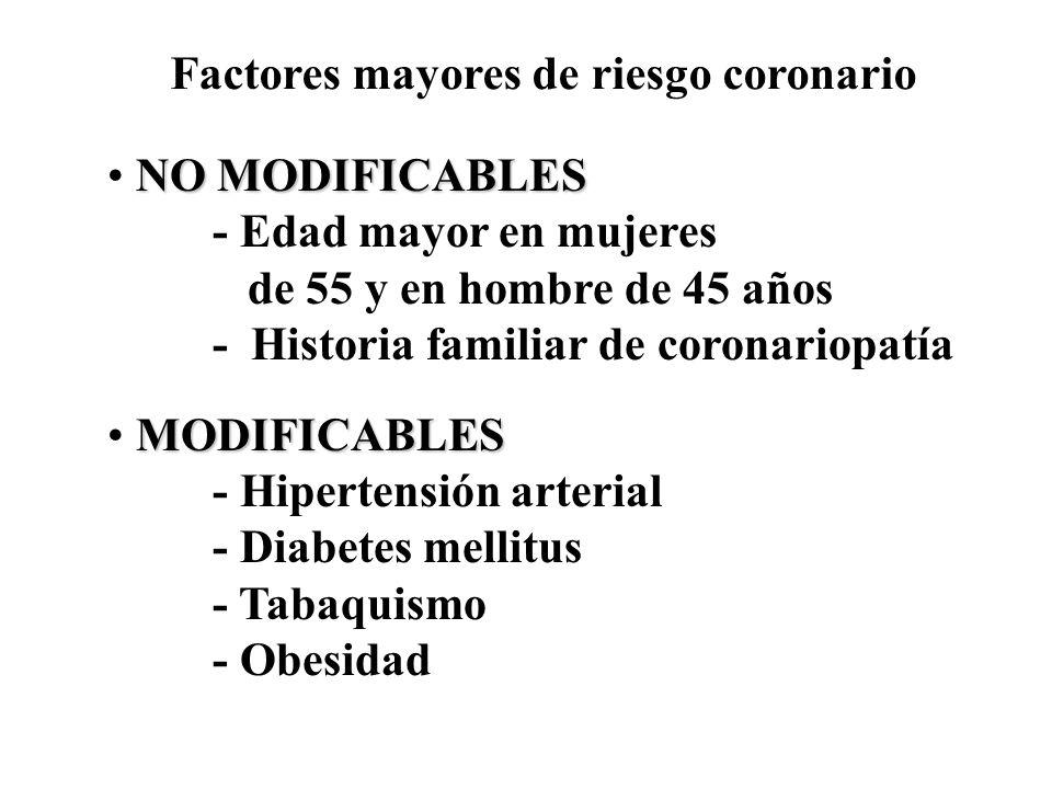 Factores mayores de riesgo coronario