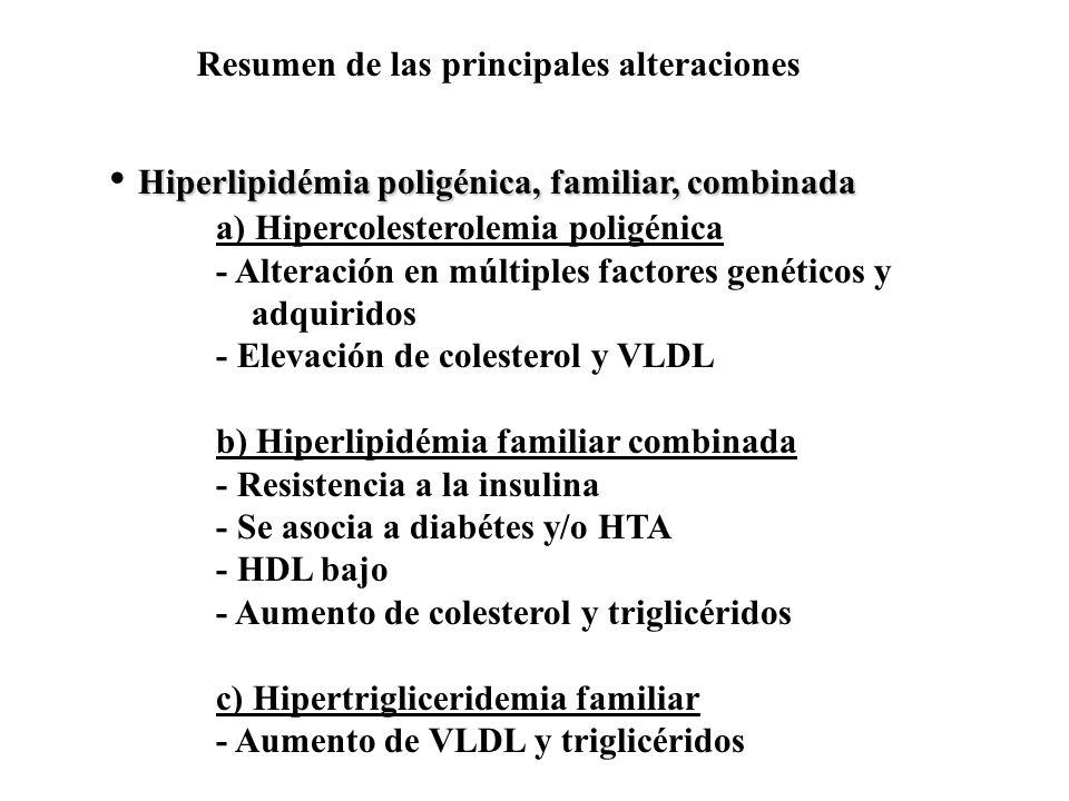 Hiperlipidémia poligénica, familiar, combinada