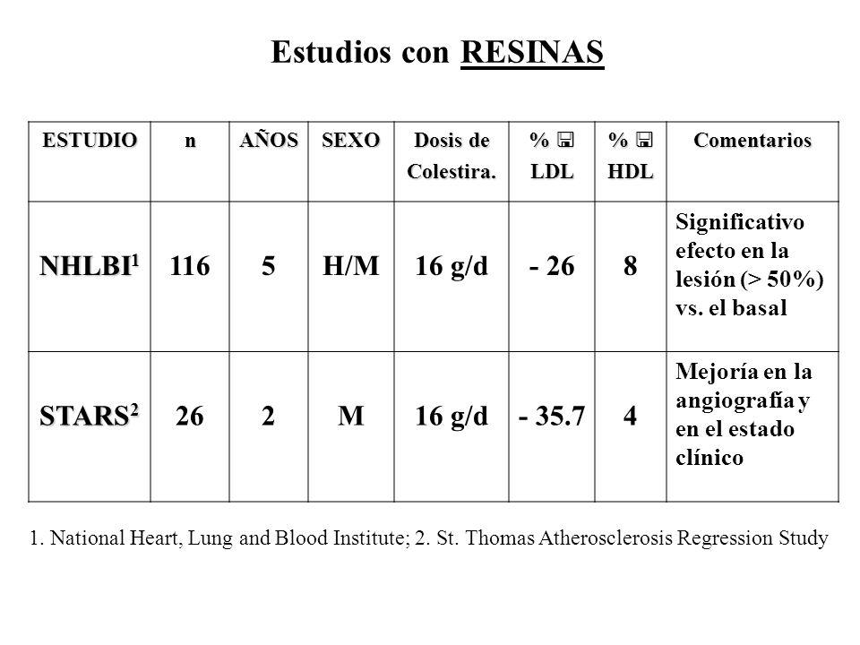 Estudios con RESINAS NHLBI1 116 5 H/M 16 g/d - 26 8 STARS2 26 2 M