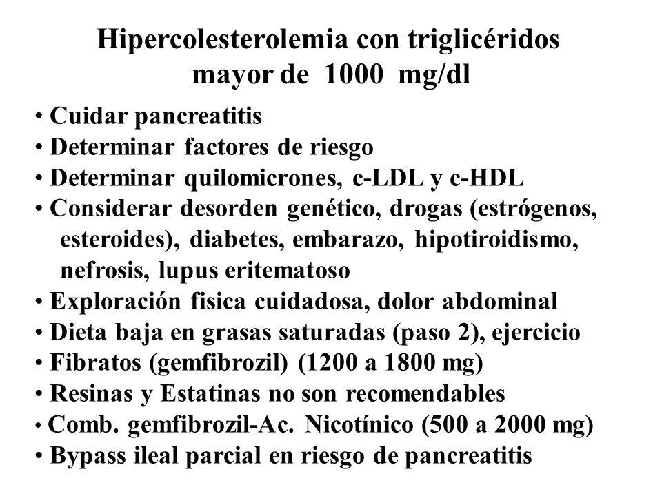 Hipercolesterolemia con triglicéridos