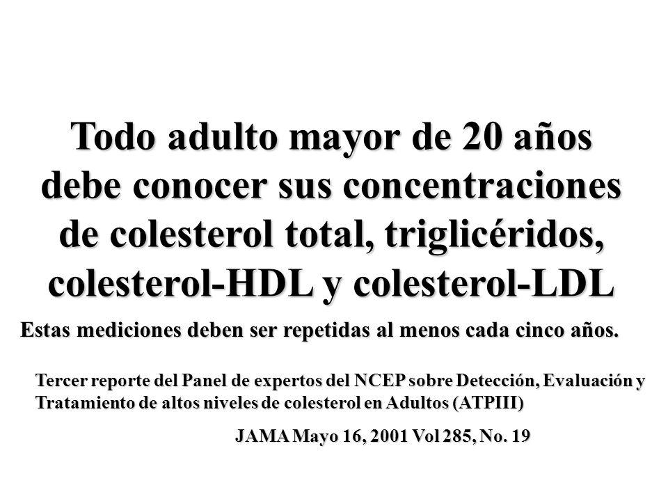 Todo adulto mayor de 20 años debe conocer sus concentraciones de colesterol total, triglicéridos, colesterol-HDL y colesterol-LDL