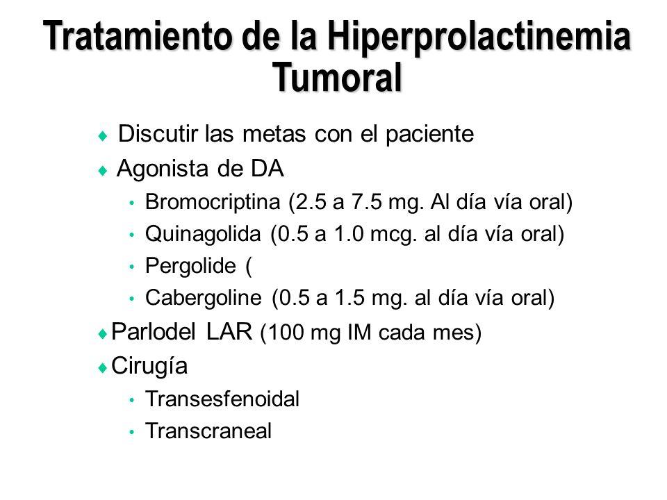 Tratamiento de la Hiperprolactinemia