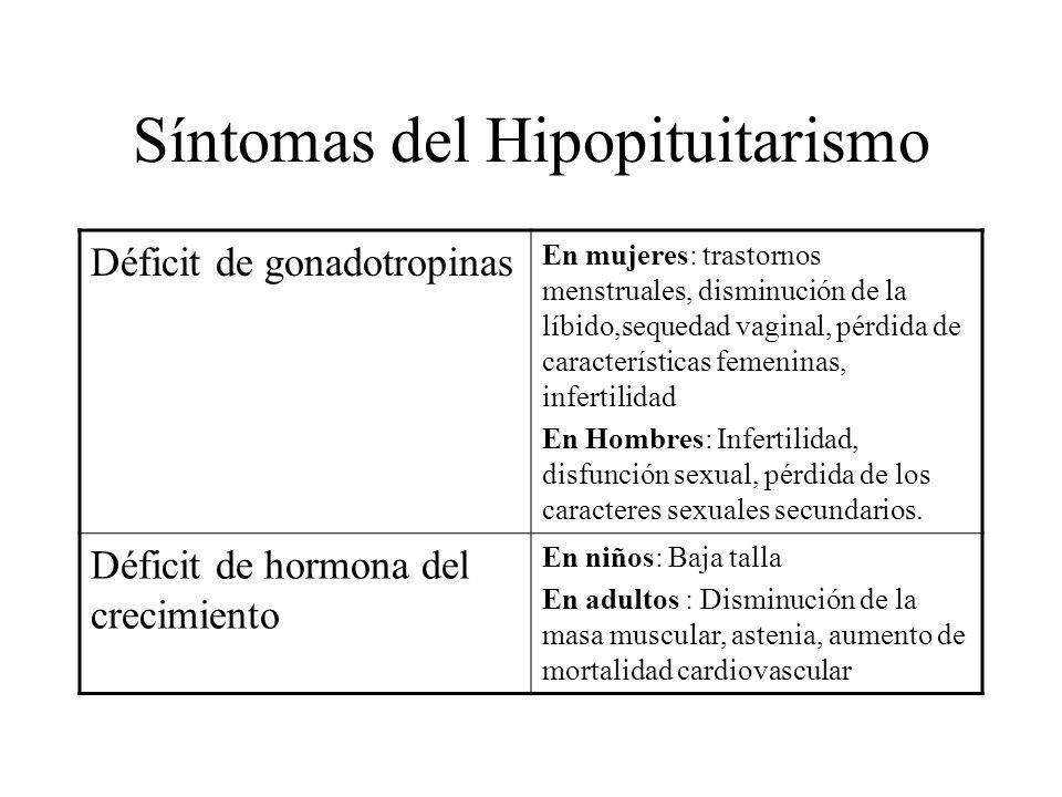 Síntomas del Hipopituitarismo