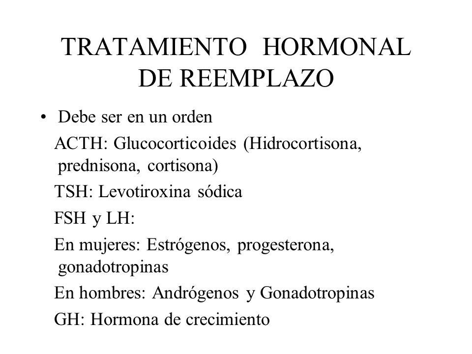 TRATAMIENTO HORMONAL DE REEMPLAZO