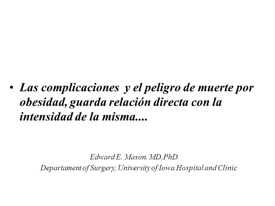 Las complicaciones y el peligro de muerte por obesidad, guarda relación directa con la intensidad de la misma....