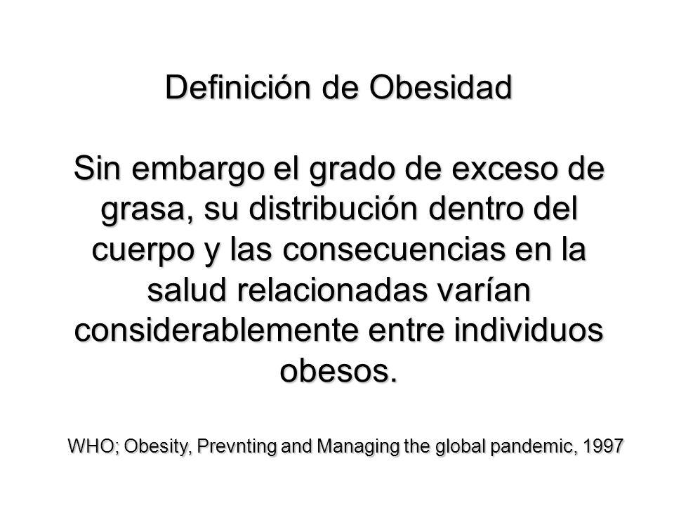 Definición de Obesidad