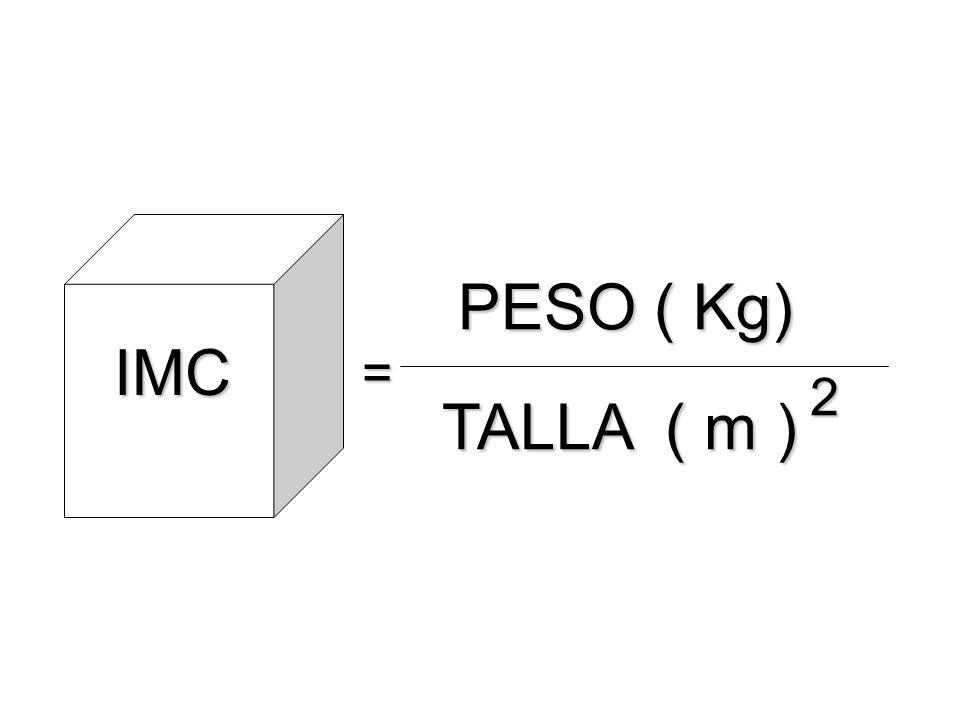 PESO ( Kg) IMC = 2 TALLA ( m )