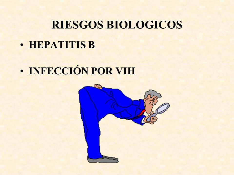 RIESGOS BIOLOGICOS HEPATITIS B INFECCIÓN POR VIH