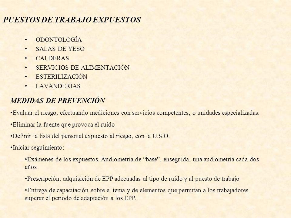 PUESTOS DE TRABAJO EXPUESTOS