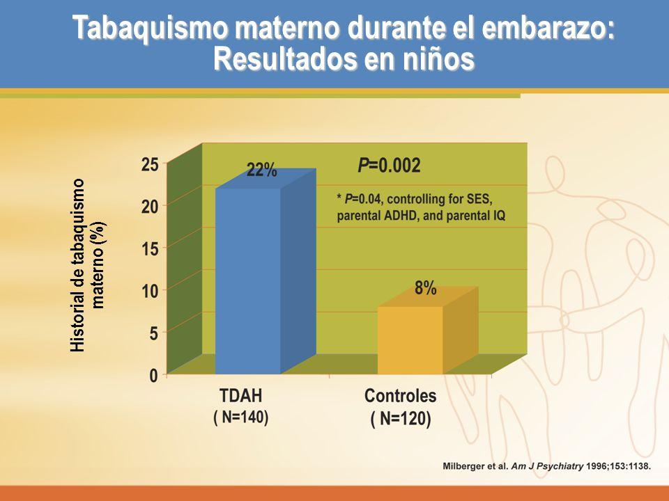 Tabaquismo materno durante el embarazo: Historial de tabaquismo