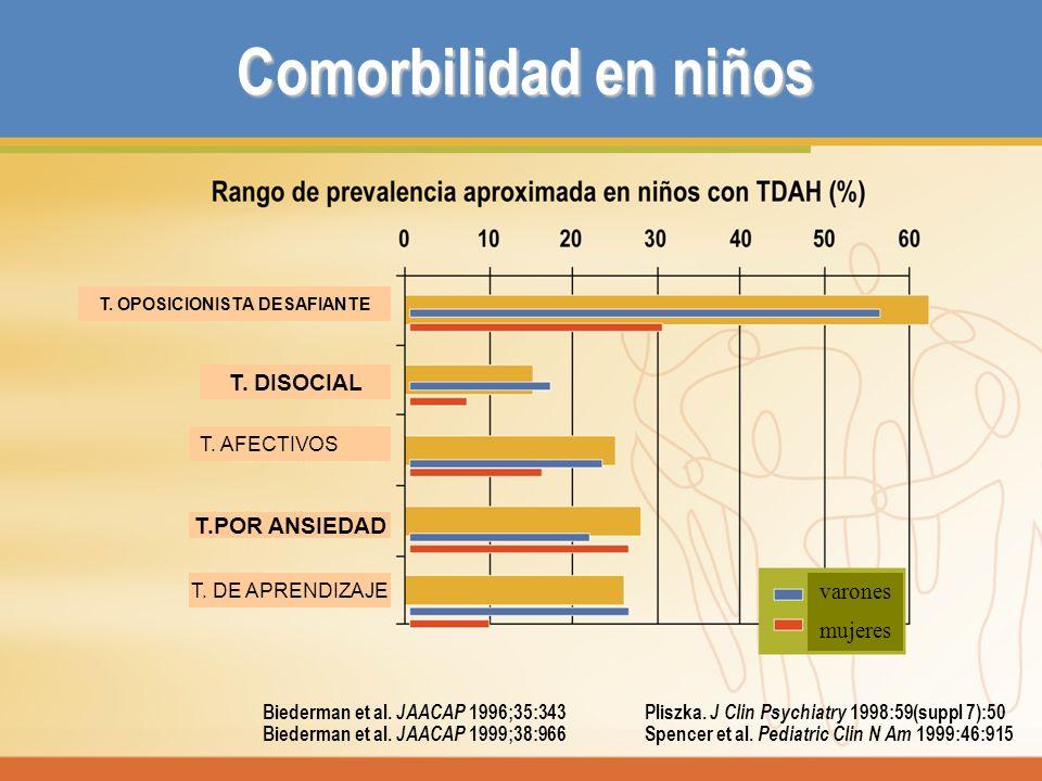 T. OPOSICIONISTA DESAFIANTE