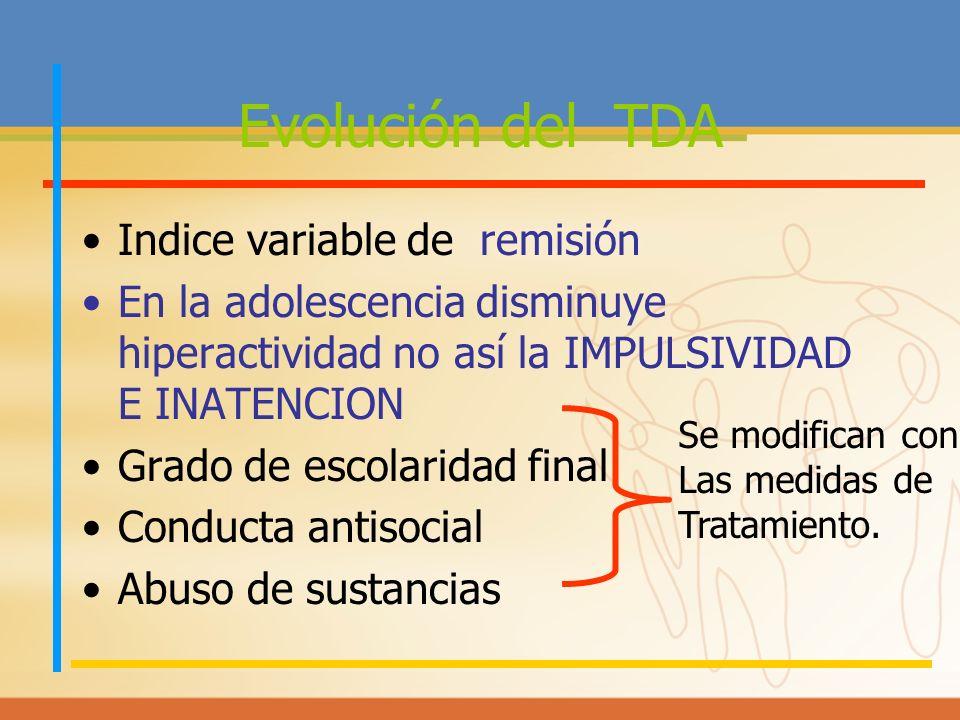 Evolución del TDA Indice variable de remisión