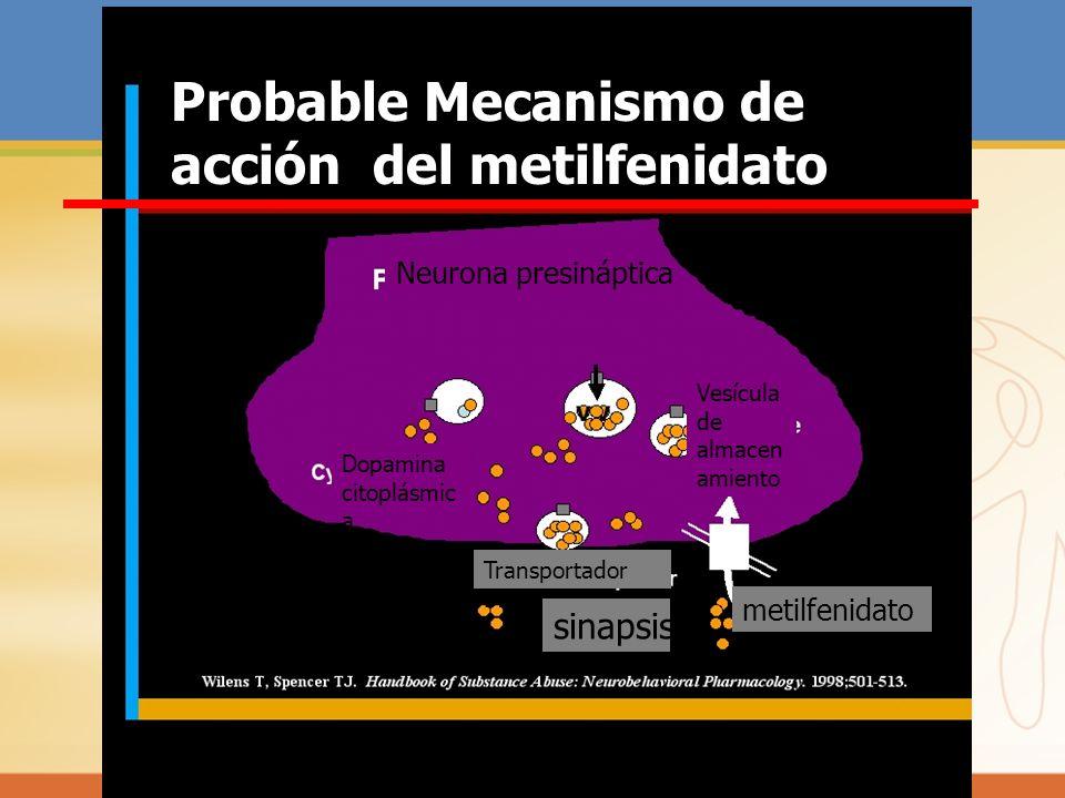 Probable Mecanismo de acción del metilfenidato