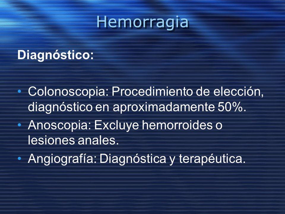 Hemorragia Diagnóstico: