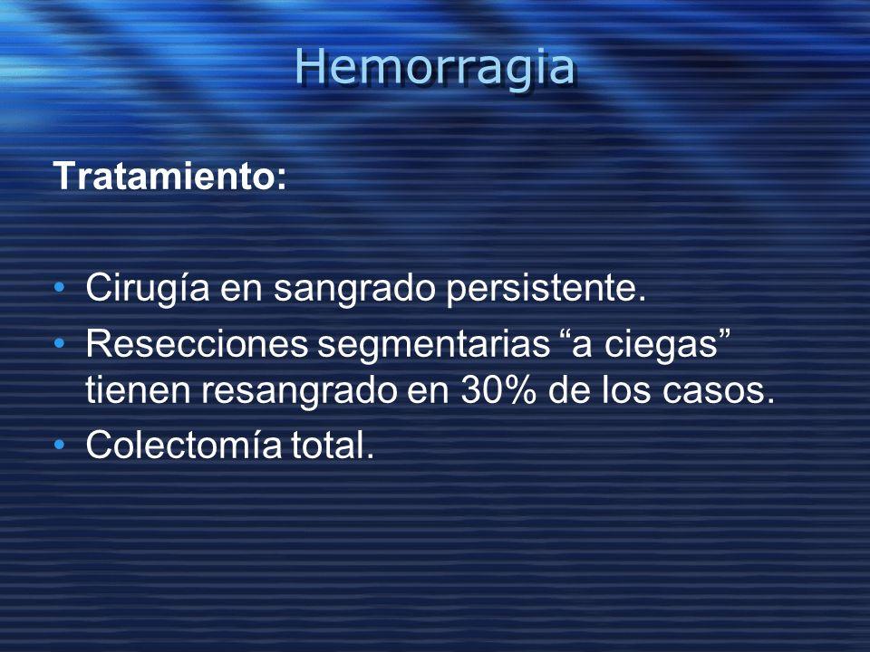 Hemorragia Tratamiento: Cirugía en sangrado persistente.