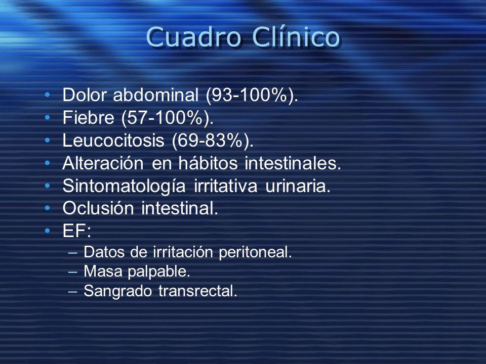 Cuadro Clínico Dolor abdominal (93-100%). Fiebre (57-100%).