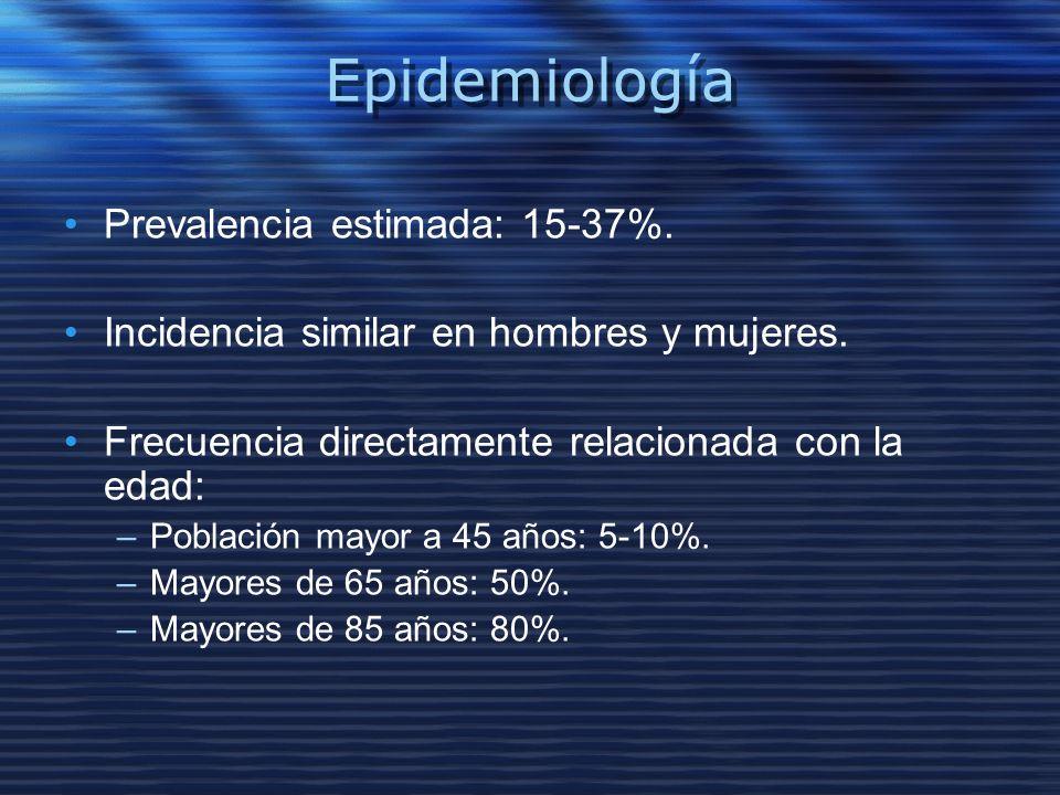 Epidemiología Prevalencia estimada: 15-37%.