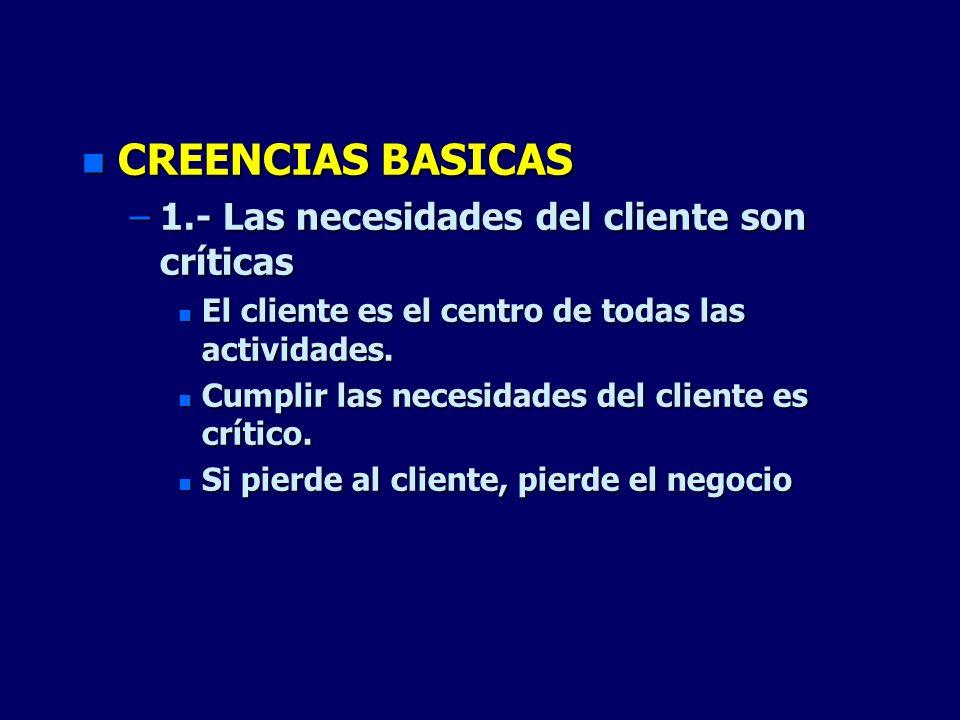CREENCIAS BASICAS 1.- Las necesidades del cliente son críticas
