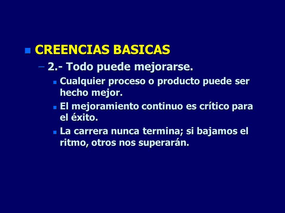 CREENCIAS BASICAS 2.- Todo puede mejorarse.
