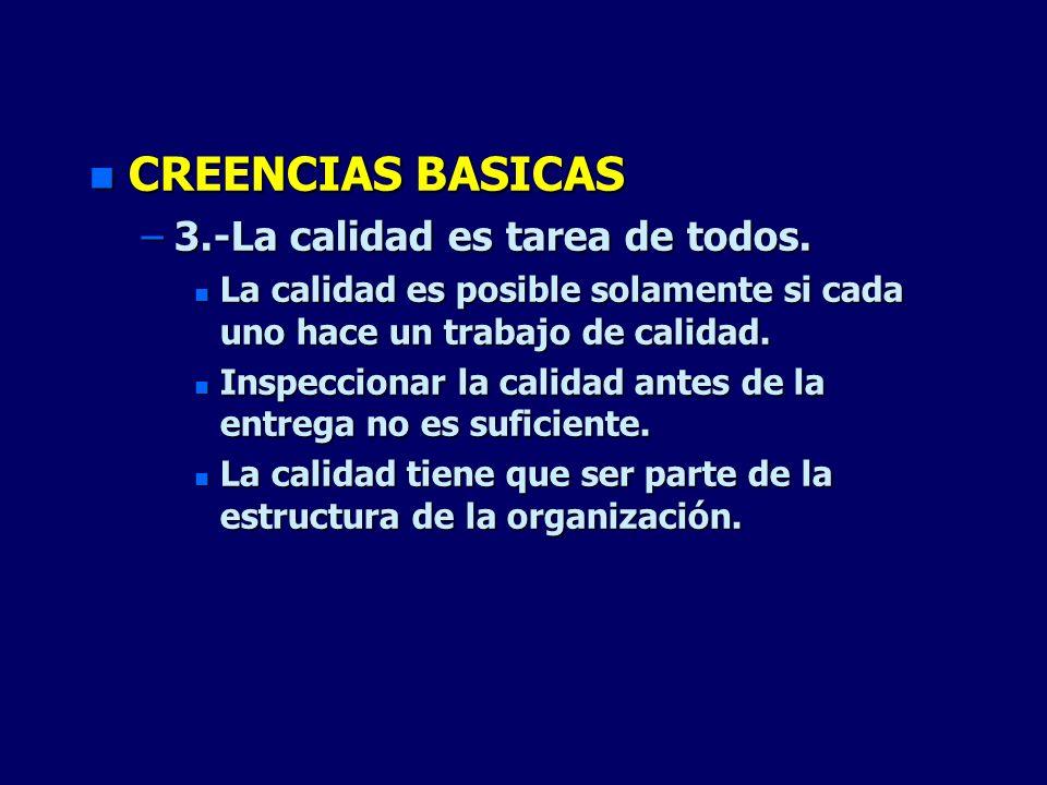 CREENCIAS BASICAS 3.-La calidad es tarea de todos.