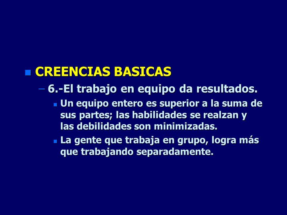 CREENCIAS BASICAS 6.-El trabajo en equipo da resultados.