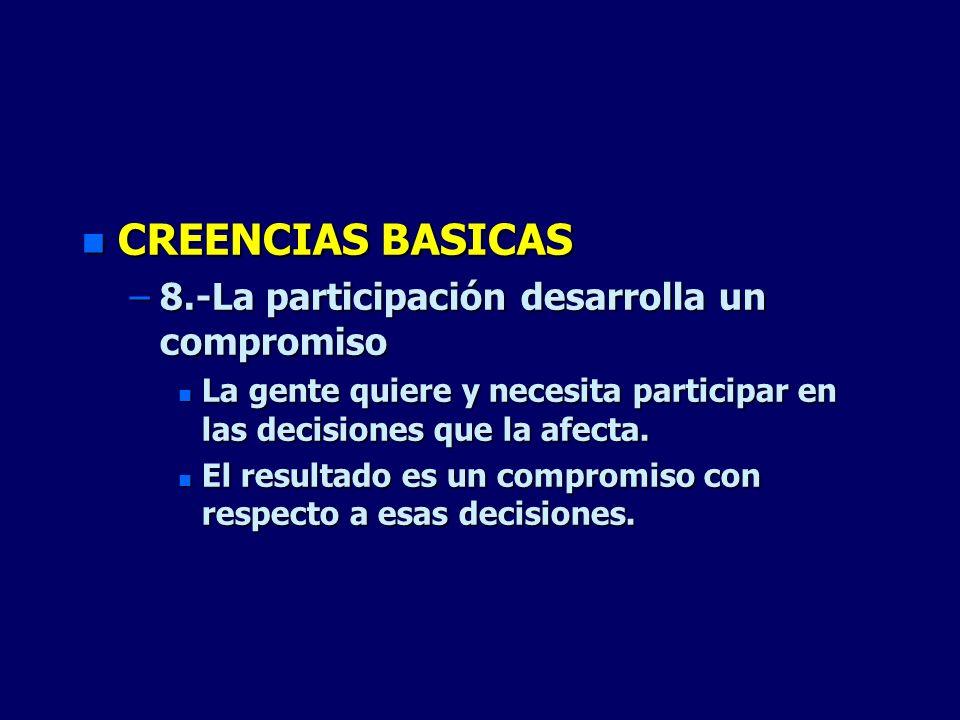 CREENCIAS BASICAS 8.-La participación desarrolla un compromiso