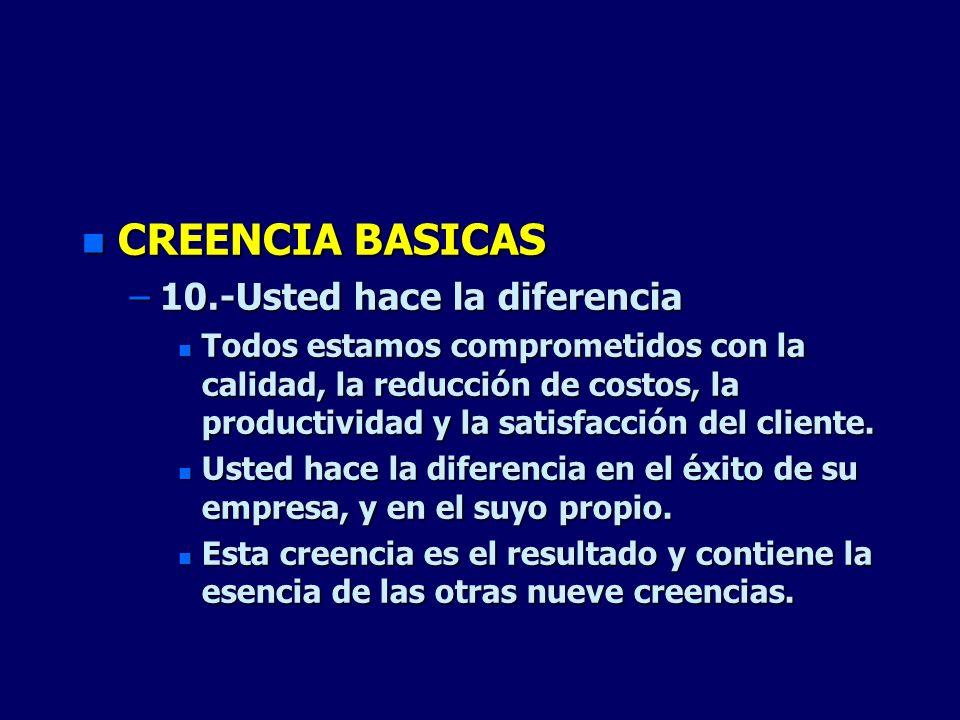 CREENCIA BASICAS 10.-Usted hace la diferencia