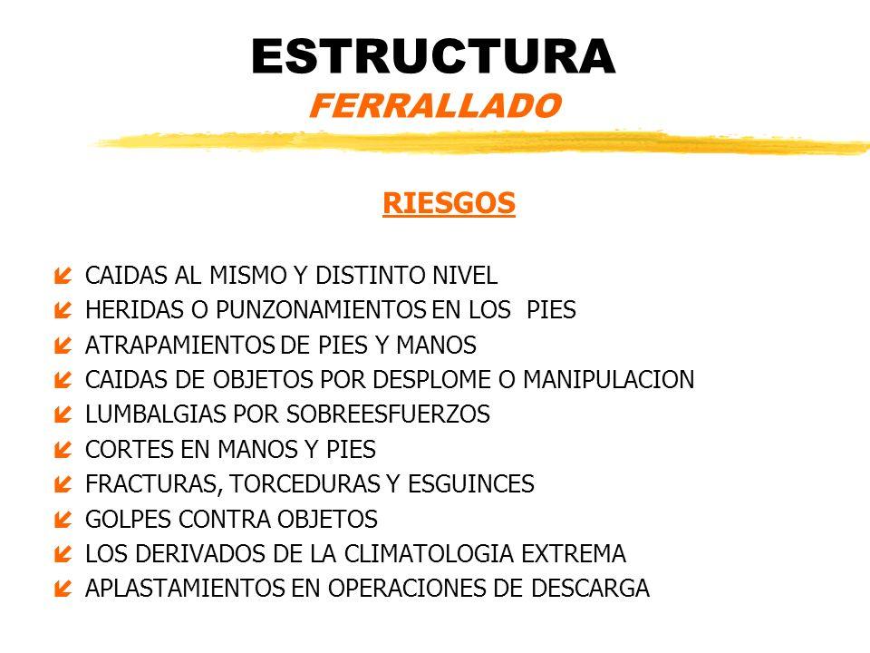 ESTRUCTURA FERRALLADO