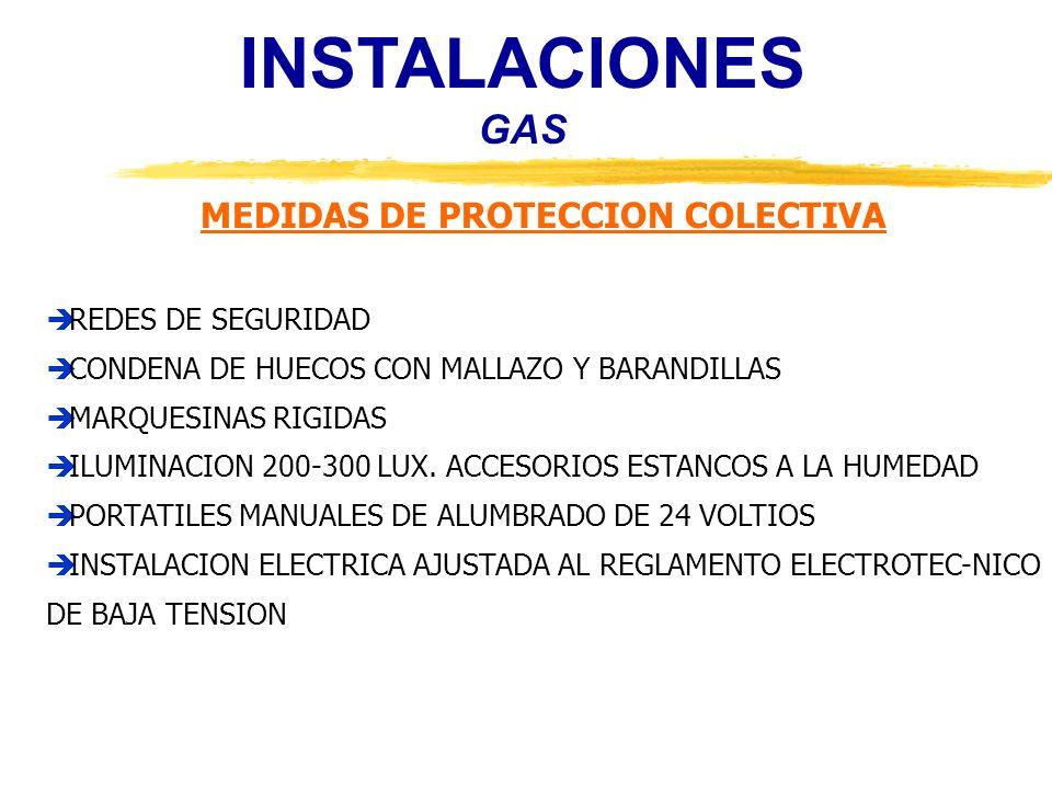 MEDIDAS DE PROTECCION COLECTIVA