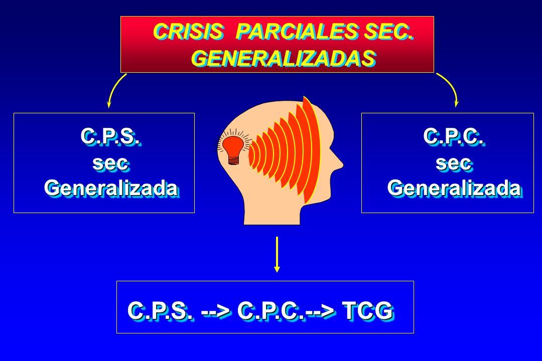 CRISIS PARCIALES SEC. GENERALIZADAS