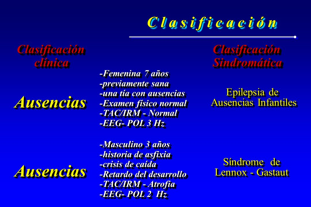 Ausencias Ausencias C l a s i f i c a c i ó n Clasificación clínica