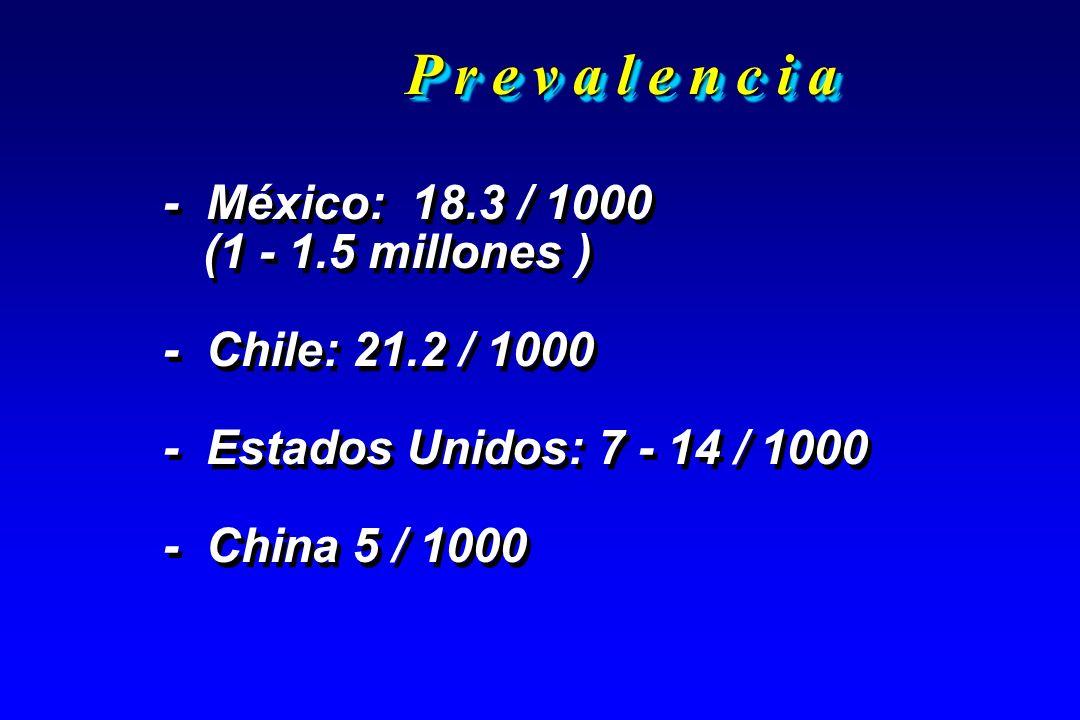 P r e v a l e n c i a - México: 18.3 / 1000 (1 - 1.5 millones )
