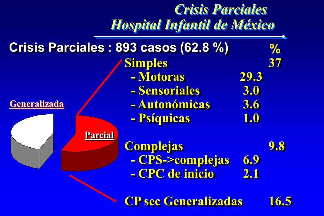 Hospital Infantil de México