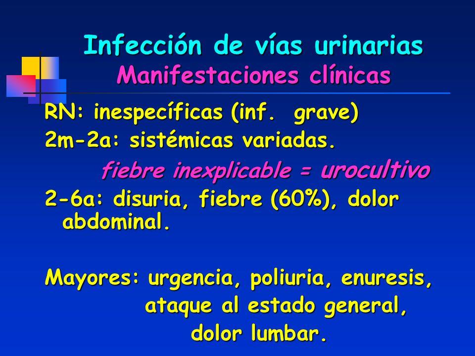 Infección de vías urinarias Manifestaciones clínicas