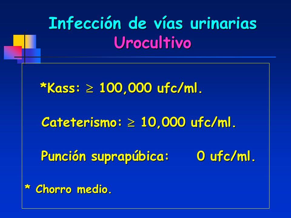 Infección de vías urinarias Urocultivo