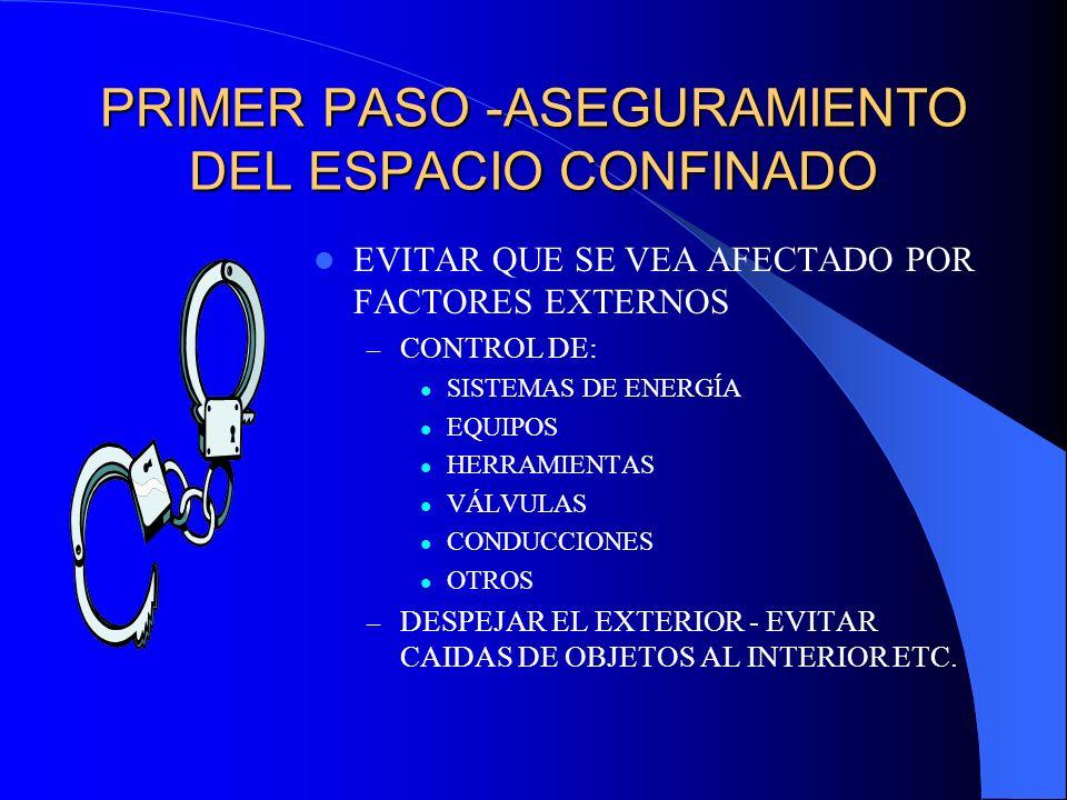 PRIMER PASO -ASEGURAMIENTO DEL ESPACIO CONFINADO