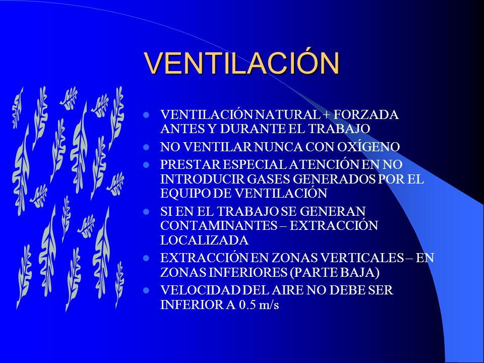 VENTILACIÓN VENTILACIÓN NATURAL + FORZADA ANTES Y DURANTE EL TRABAJO