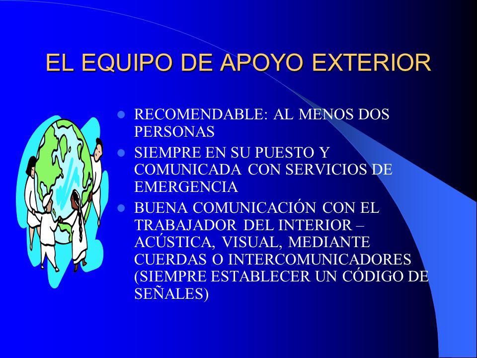 EL EQUIPO DE APOYO EXTERIOR