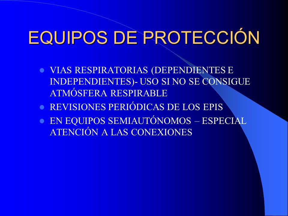 EQUIPOS DE PROTECCIÓNVIAS RESPIRATORIAS (DEPENDIENTES E INDEPENDIENTES)- USO SI NO SE CONSIGUE ATMÓSFERA RESPIRABLE.