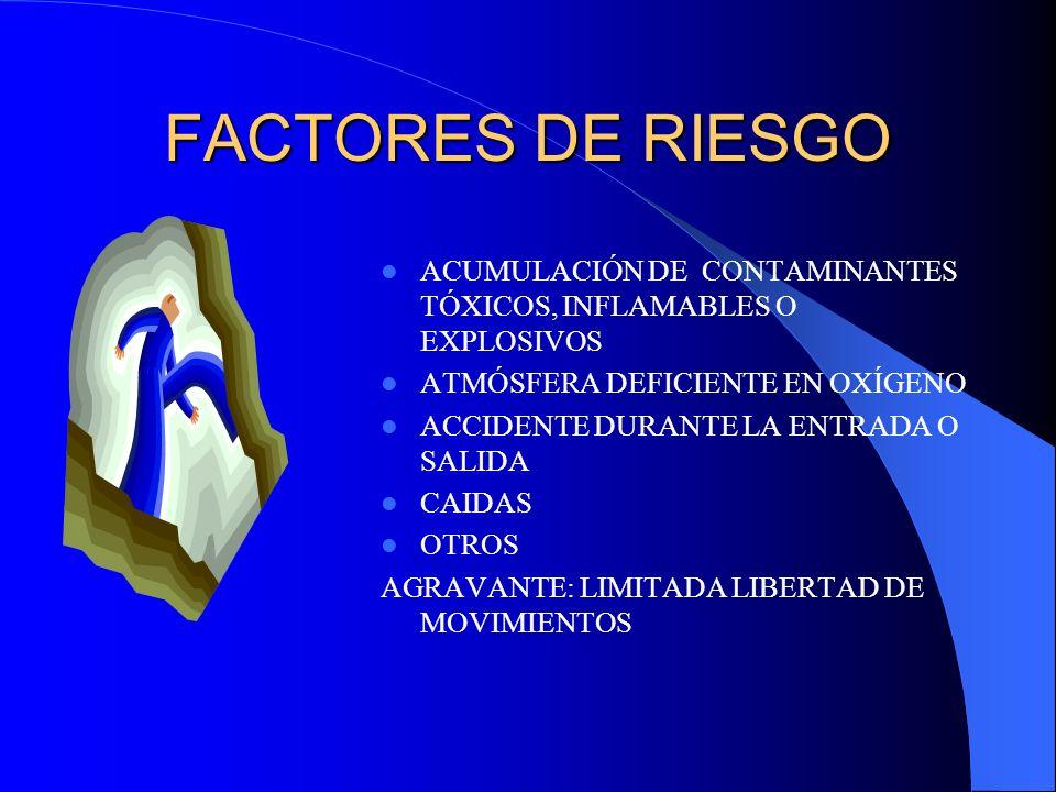 FACTORES DE RIESGO ACUMULACIÓN DE CONTAMINANTES TÓXICOS, INFLAMABLES O EXPLOSIVOS. ATMÓSFERA DEFICIENTE EN OXÍGENO.