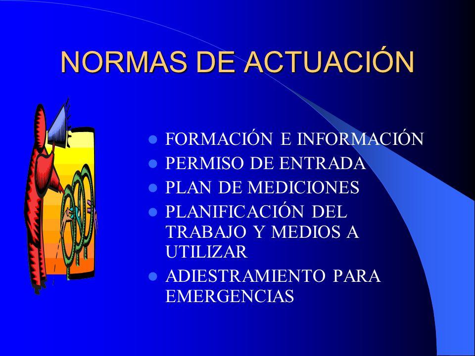 NORMAS DE ACTUACIÓN FORMACIÓN E INFORMACIÓN PERMISO DE ENTRADA