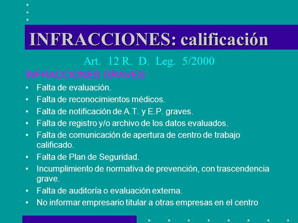 INFRACCIONES: calificación