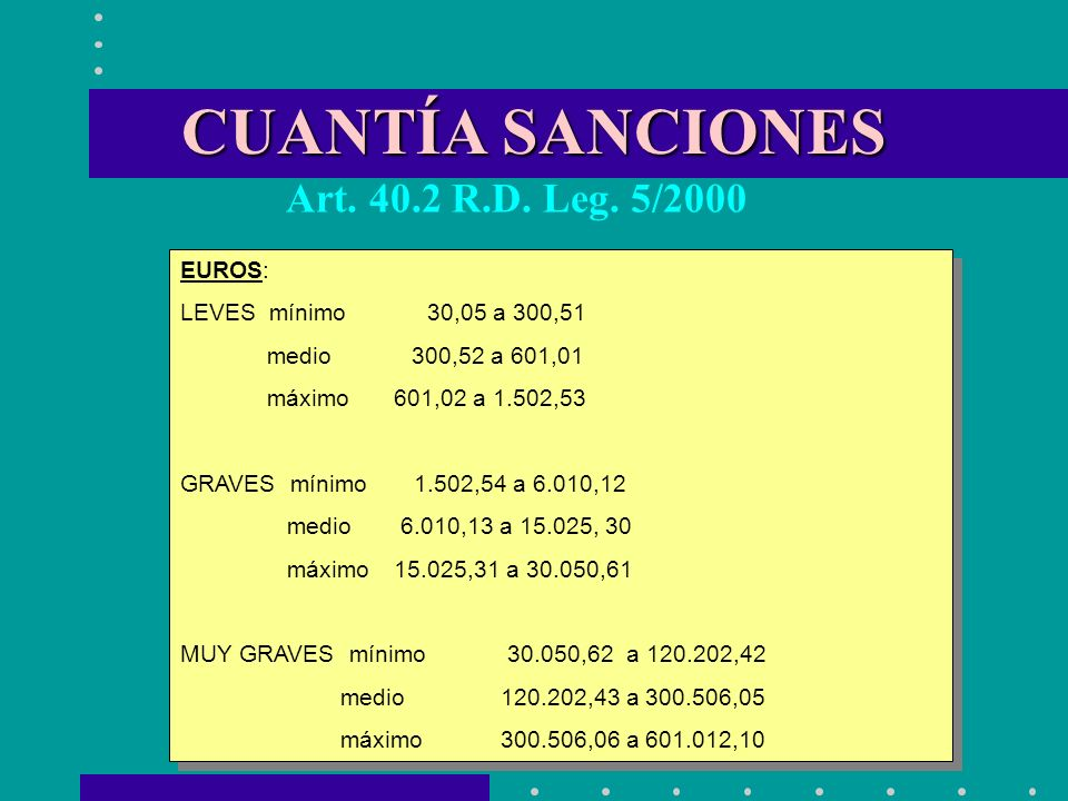 CUANTÍA SANCIONES Art. 40.2 R.D. Leg. 5/2000 EUROS: