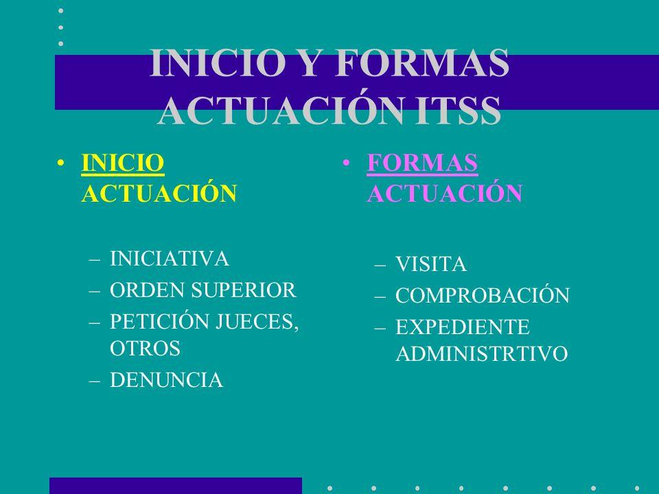 INICIO Y FORMAS ACTUACIÓN ITSS