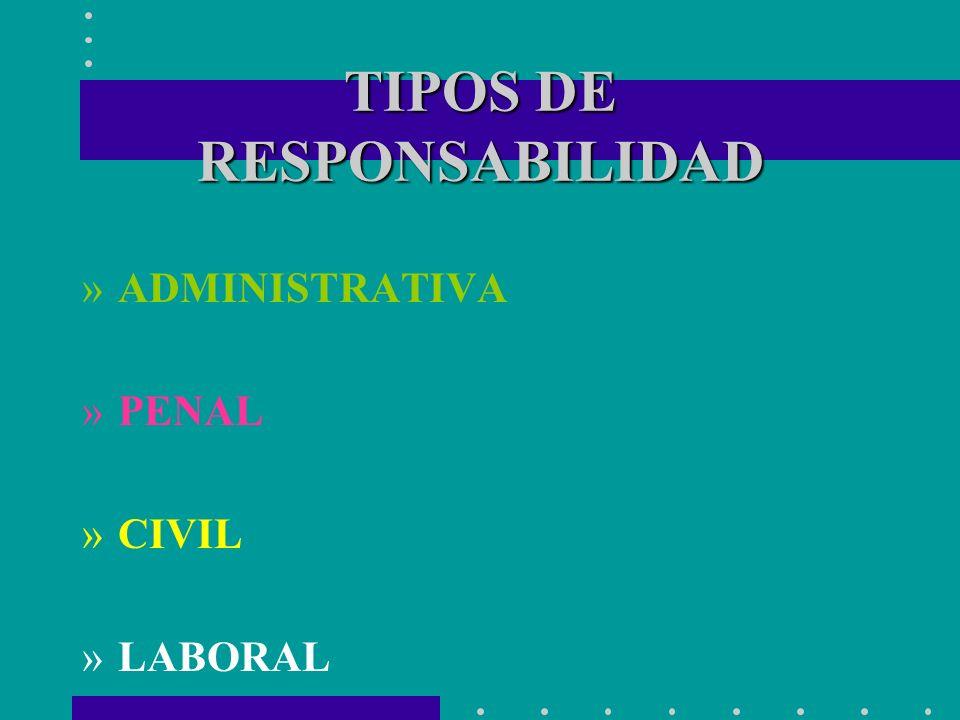 TIPOS DE RESPONSABILIDAD