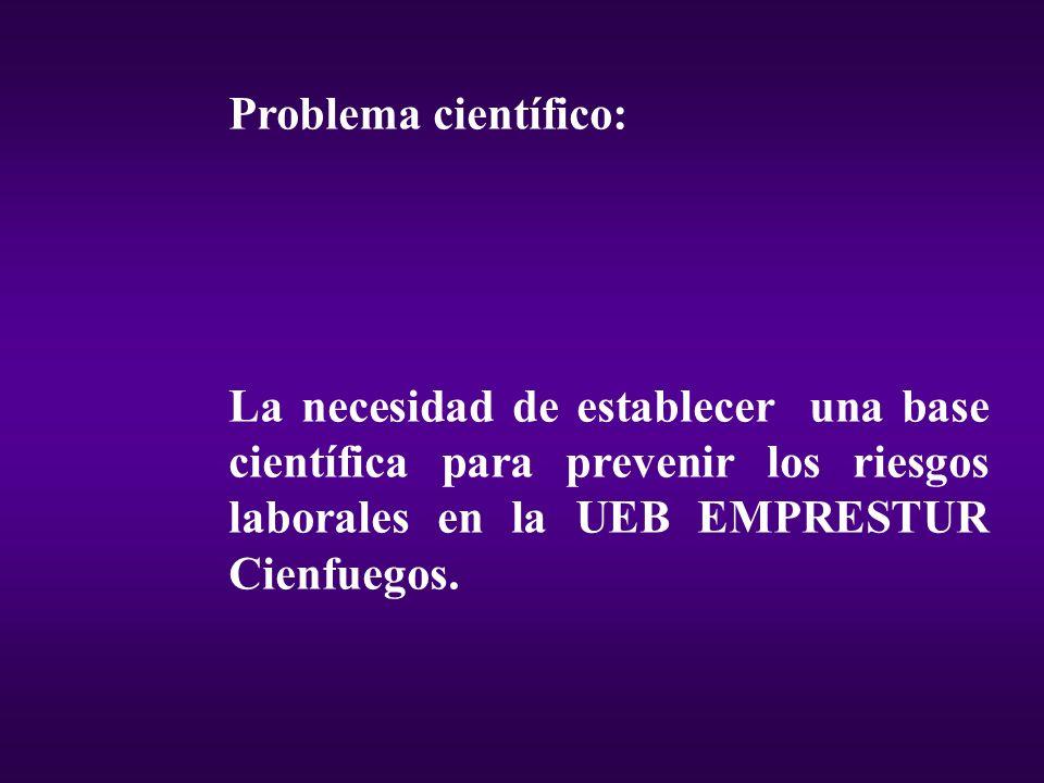 Problema científico:La necesidad de establecer una base científica para prevenir los riesgos laborales en la UEB EMPRESTUR Cienfuegos.