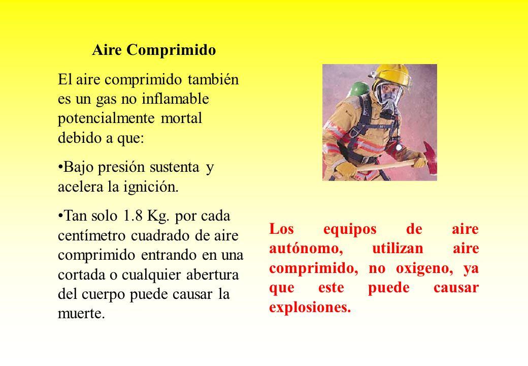 Aire Comprimido El aire comprimido también es un gas no inflamable potencialmente mortal debido a que: