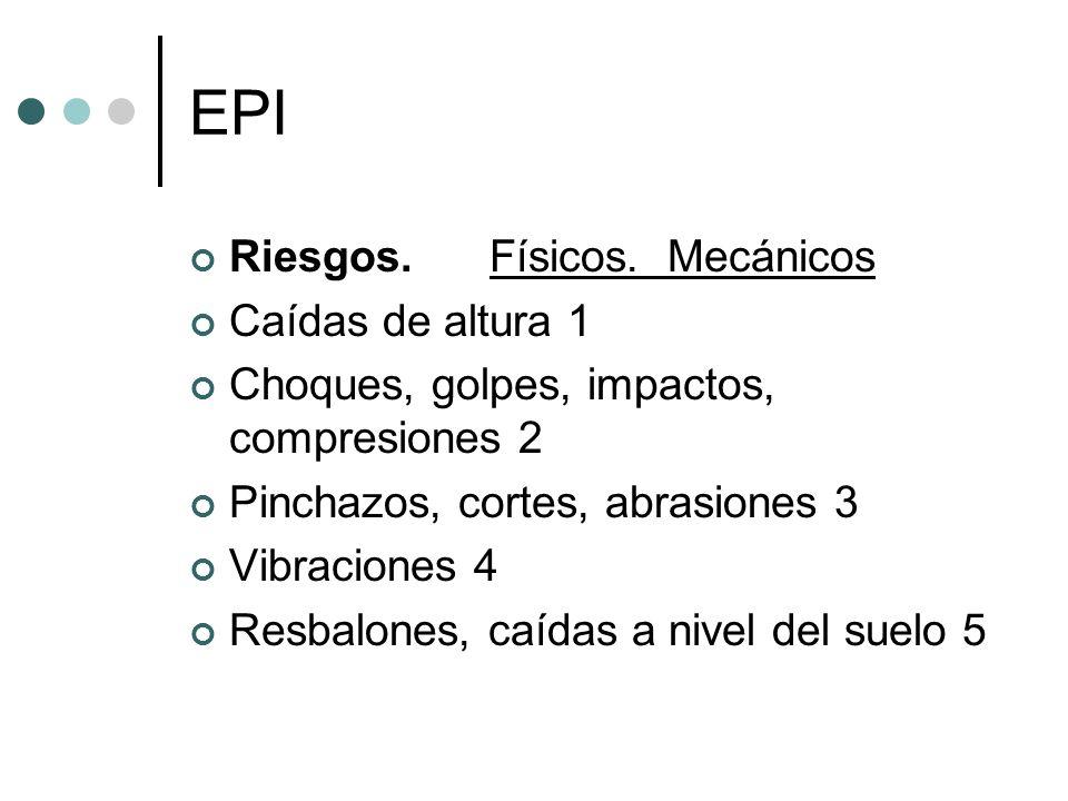 EPI Riesgos. Físicos. Mecánicos Caídas de altura 1