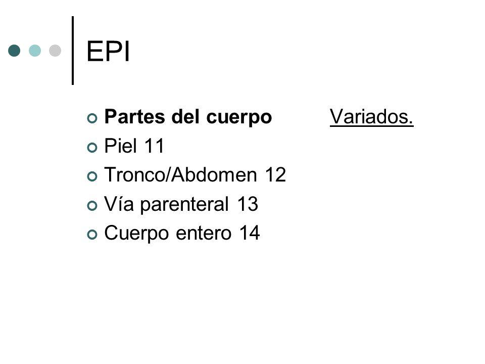EPI Partes del cuerpo Variados. Piel 11 Tronco/Abdomen 12
